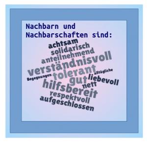 Umfrage2_Wortwolke
